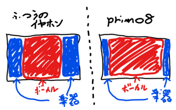 primo8.png